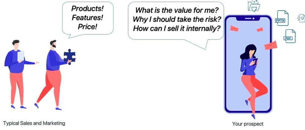 ERM Consulting: value gap